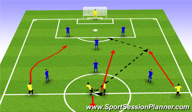 Football/Soccer Session Plan Drill (Colour): Quick Kick Off