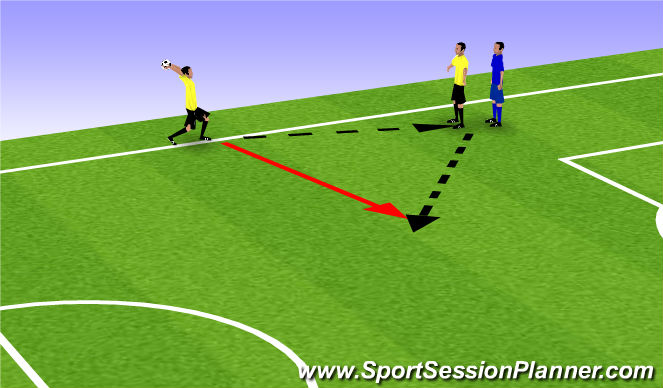 Football/Soccer Session Plan Drill (Colour): Clever throw in and return pass