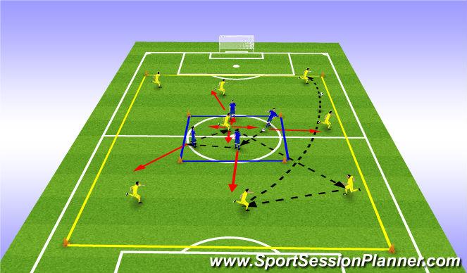 Football/Soccer Session Plan Drill (Colour): Possession/Ball retrieval