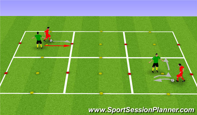Football/Soccer Session Plan Drill (Colour): 1v1 dribbling
