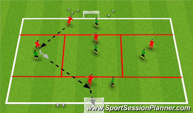 Football/Soccer Session Plan Drill (Colour): SSG 1v1 3 zone