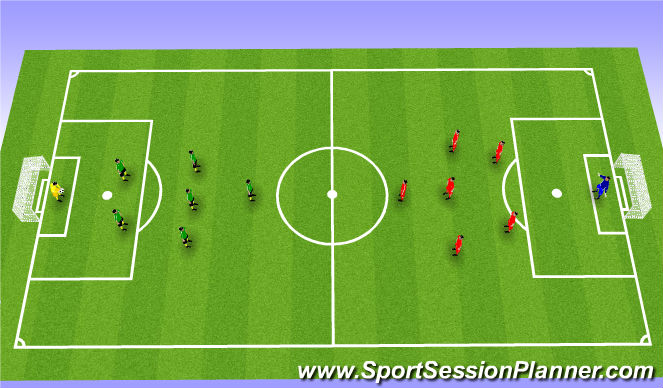 Football/Soccer Session Plan Drill (Colour): SSG 7v7