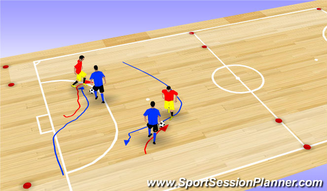 Futsal Session Plan Drill (Colour): 1v1 to Endline