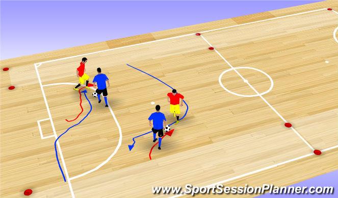 Futsal Session Plan Drill (Colour): 1v1 to Endline