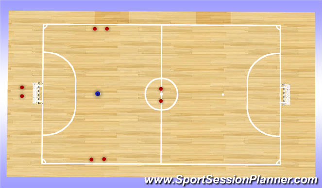 Futsal Session Plan Drill (Colour): Cloverleaf
