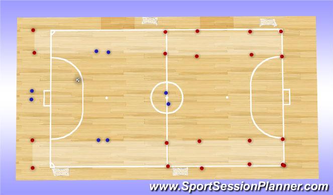Futsal Session Plan Drill (Colour): Starting Setup