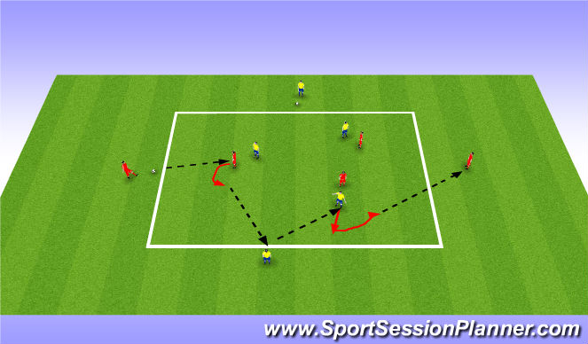 Football/Soccer Session Plan Drill (Colour): Skill Introduction 1