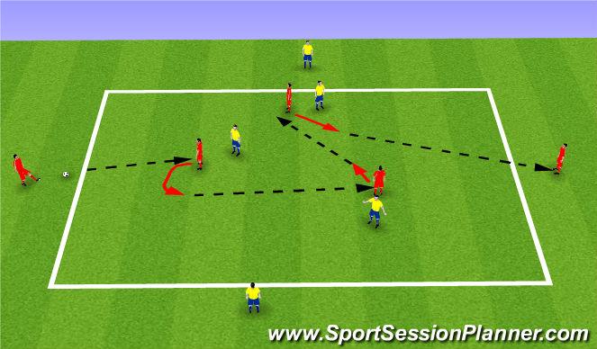 Football/Soccer Session Plan Drill (Colour): Skill Traiining
