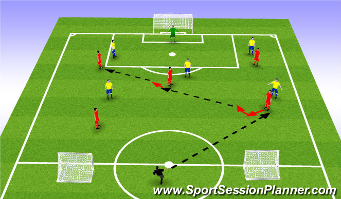 Football/Soccer Session Plan Drill (Colour): Skil Game