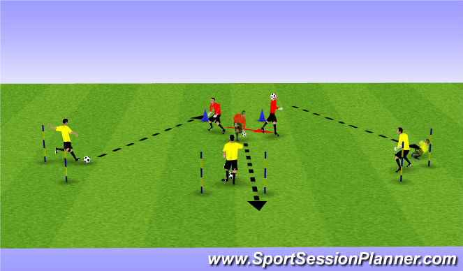 Football/Soccer Session Plan Drill (Colour): Pantalla 1
