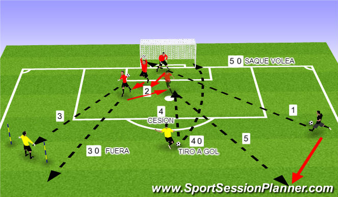 Football/Soccer Session Plan Drill (Colour): Pantalla 2