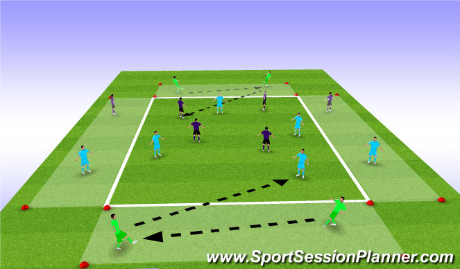 Football/Soccer Session Plan Drill (Colour): Rotation around the Diamond - Unopposed