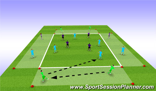 Football/Soccer Session Plan Drill (Colour): Rotation around the Diamond