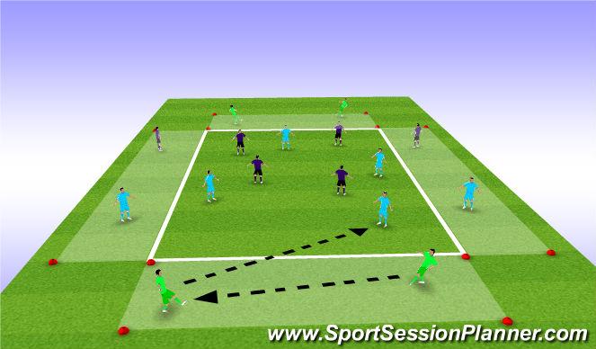 Football/Soccer Session Plan Drill (Colour): Rotation around the Diamond