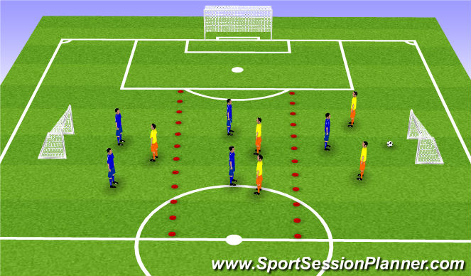 Football/Soccer Session Plan Drill (Colour): Random/ SSG