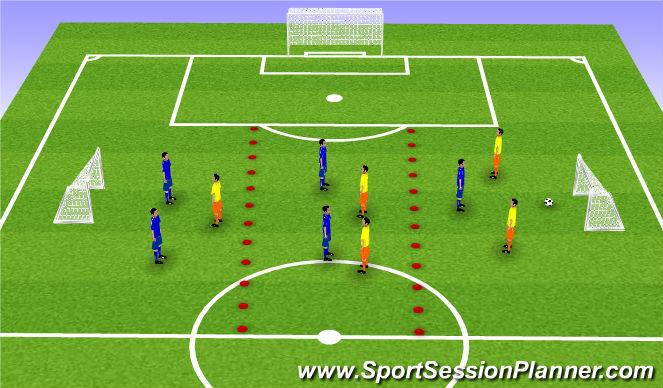 Football/Soccer Session Plan Drill (Colour): Random/ SSG