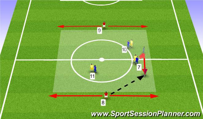 Football/Soccer Session Plan Drill (Colour): No.7 & 11 Bump Back & Sprint forward