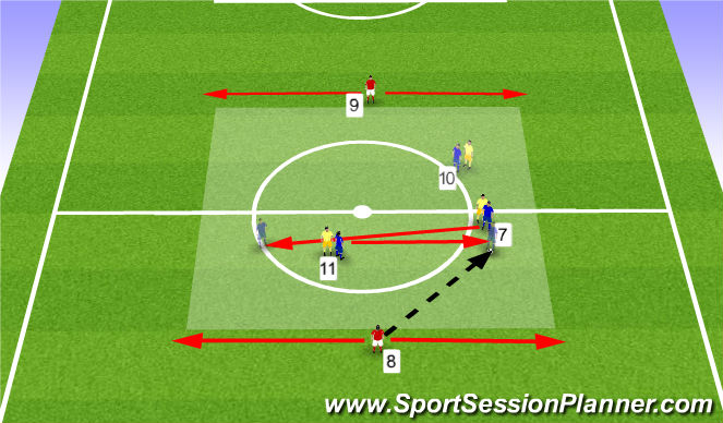 Football/Soccer Session Plan Drill (Colour): No.7 & 11 Switch