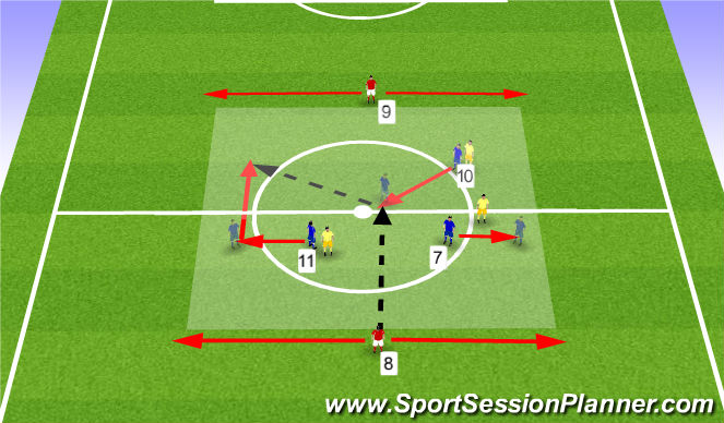 Football/Soccer Session Plan Drill (Colour): No.7 & 11 go wide to allow attacking No. 10 MF to receive ball