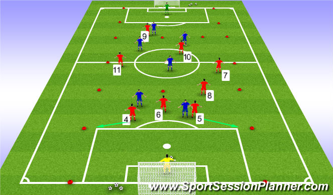 Football/Soccer Session Plan Drill (Colour): How can the MF create space?