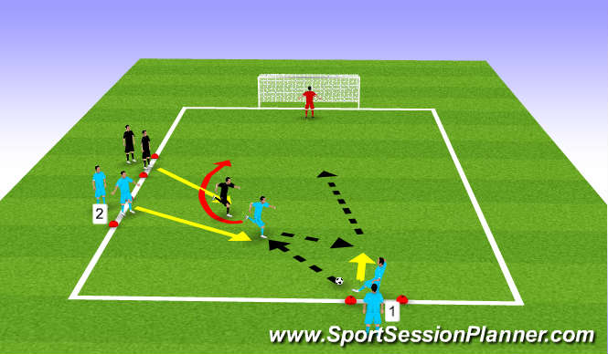 Football/Soccer Session Plan Drill (Colour): 2v1 overload