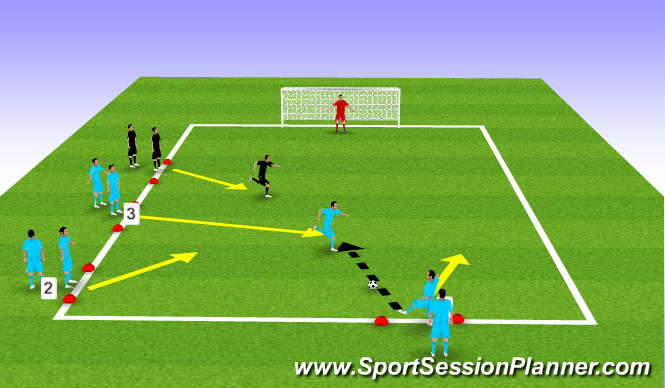 Football/Soccer Session Plan Drill (Colour): 3v1 overload
