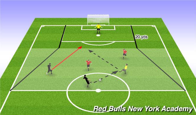 Football/Soccer Session Plan Drill (Colour): Funnel 2v2+1 to goal