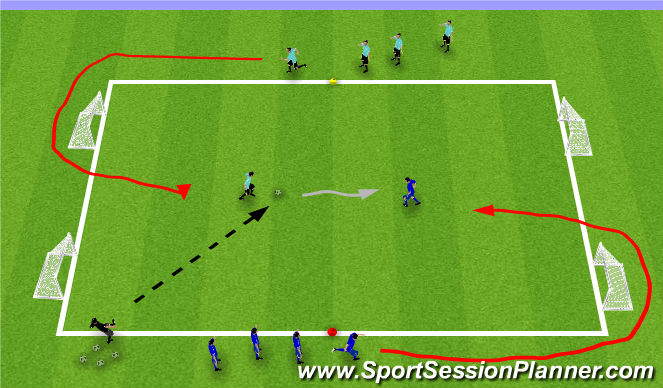 Football/Soccer Session Plan Drill (Colour): 1v1 to 2 goals