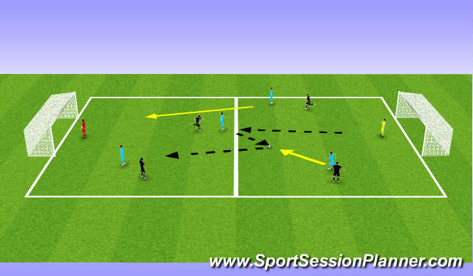 Football/Soccer Session Plan Drill (Colour): 4v4 overload