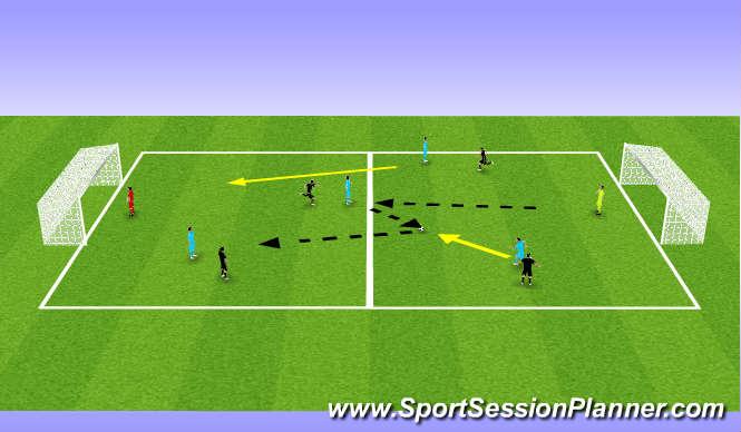 Football/Soccer Session Plan Drill (Colour): 4v4 overload