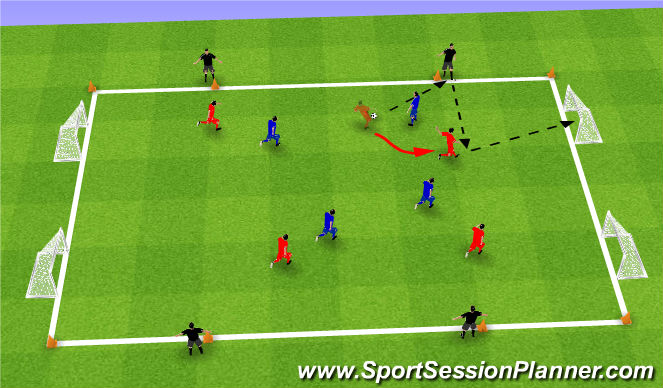 Football/Soccer Session Plan Drill (Colour): Conditioned Scrimmage