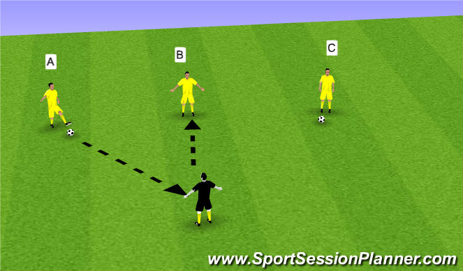 Football/Soccer Session Plan Drill (Colour): Fan Pass