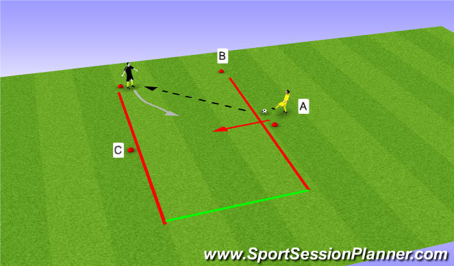 Football/Soccer Session Plan Drill (Colour): 1v1 (multi angles)