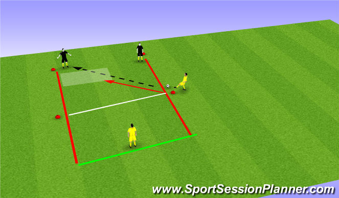 Football/Soccer Session Plan Drill (Colour): 2v1 time 2