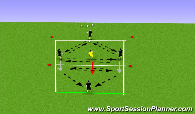 Football/Soccer Session Plan Drill (Colour): 3v1: dribble into the zone