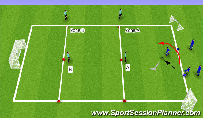 Football/Soccer Session Plan Drill (Colour): 2v1 Drill