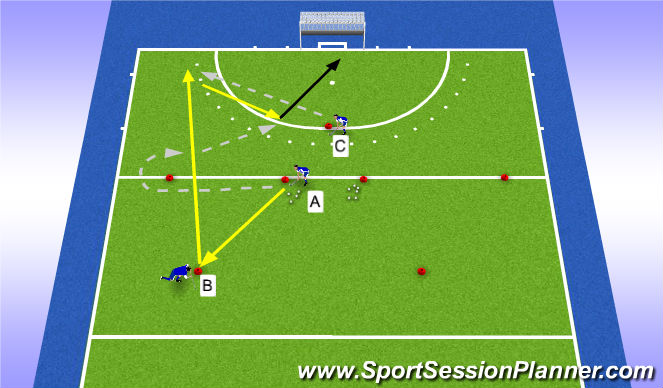 Hockey Session Plan Drill (Colour): comnination ABC