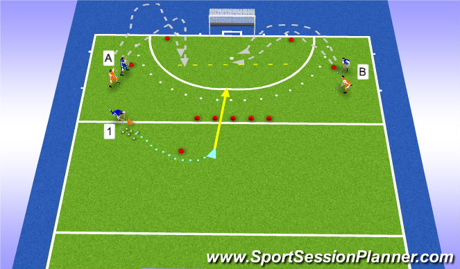 Hockey Session Plan Drill (Colour): 2v2+1