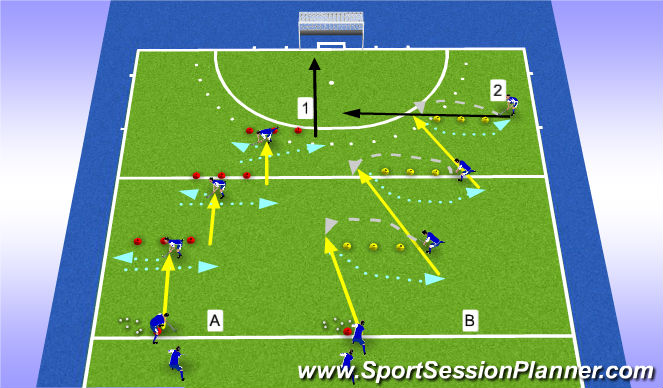 Hockey Session Plan Drill (Colour): strong run/ protect reception