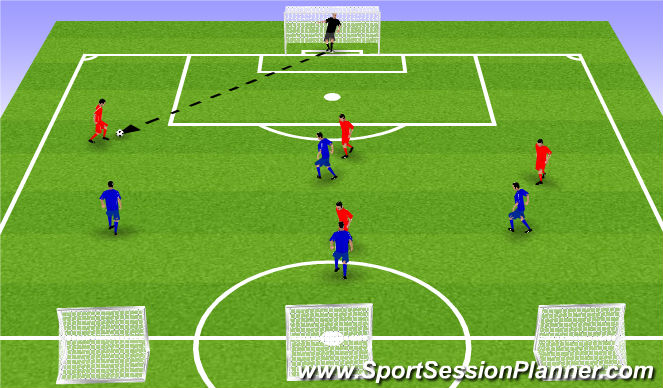 Football/Soccer Session Plan Drill (Colour): Pine Glen 23rd March