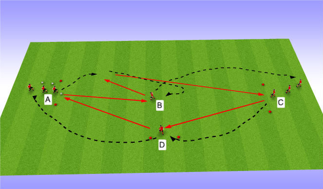 Football/Soccer Session Plan Drill (Colour): Passing and Receiving Pattern