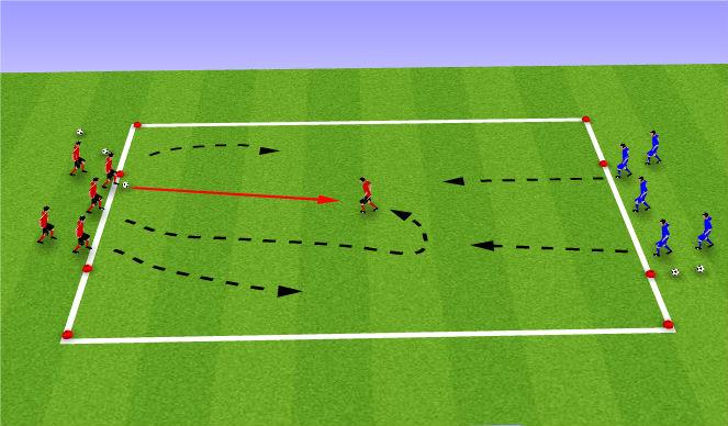 Football/Soccer Session Plan Drill (Colour): 3 v 2 Activity