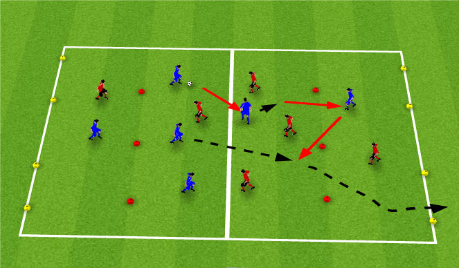 Football/Soccer Session Plan Drill (Colour): 4  v 4 plus 2 to Combine