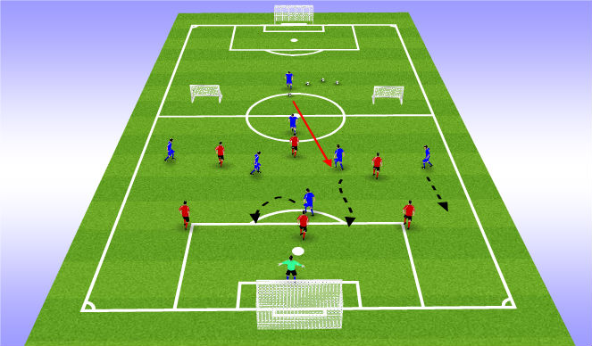 Football/Soccer Session Plan Drill (Colour): 7 v 7 Goal to Counter