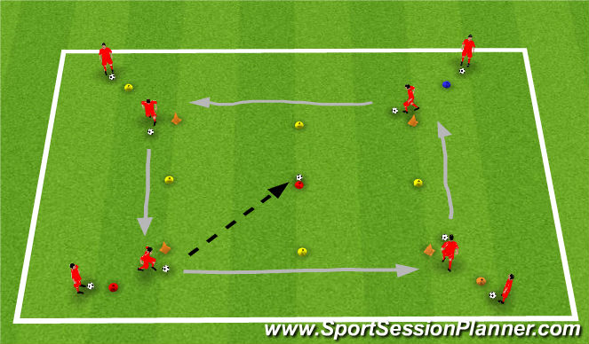 Football/Soccer Session Plan Drill (Colour): Skill Practice/dribbling and passing