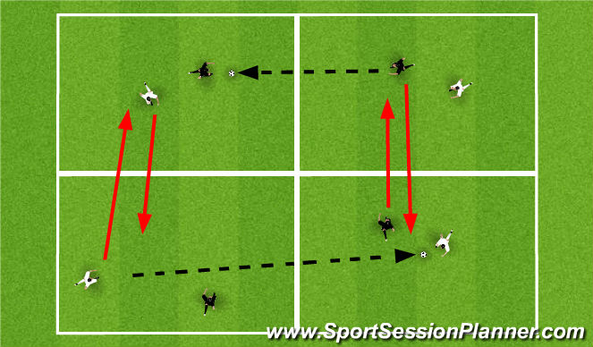 Football/Soccer Session Plan Drill (Colour): 4 Square Drill