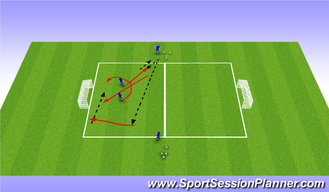 Football/Soccer Session Plan Drill (Colour): Finishing Technical Drill