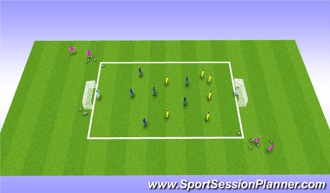 Football/Soccer Session Plan Drill (Colour): Small Sided Activity Flankenspielg