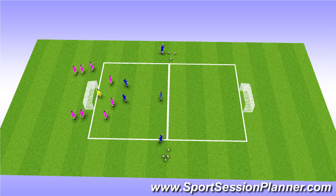 Football/Soccer Session Plan Drill (Colour): Small sided Actiivity 5v3 to goals