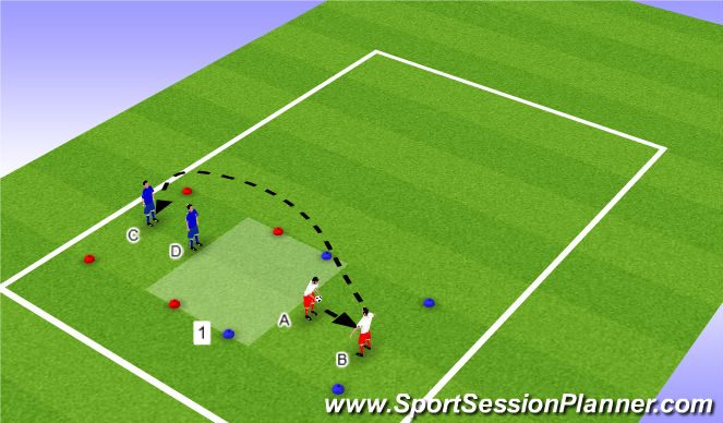 Football/Soccer Session Plan Drill (Colour): Header Volleyball